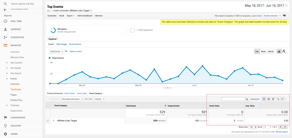 tracking affiliate sales in google analytics